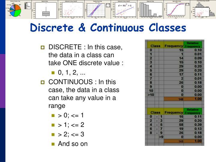 Discrete & Continuous Classes