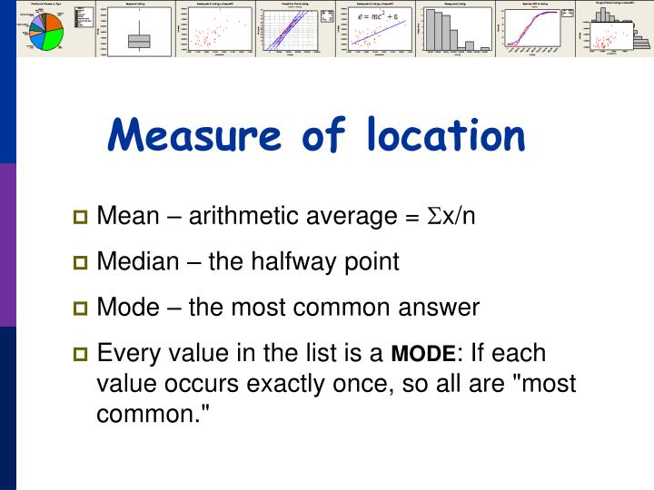 Measure of location
