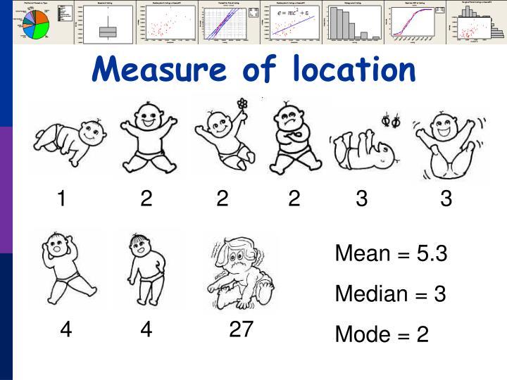 Measure of location