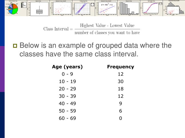 Below is an example of grouped data where the classes have the same class interval.
