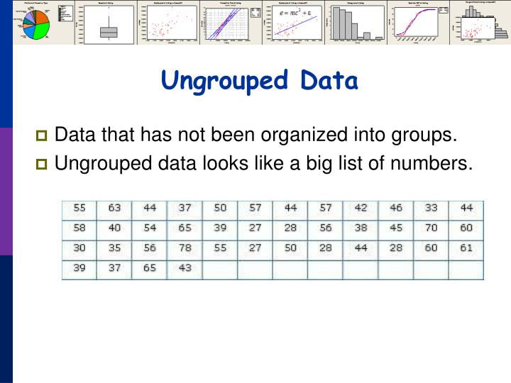 Ungrouped Data