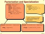 factorization and specialization
