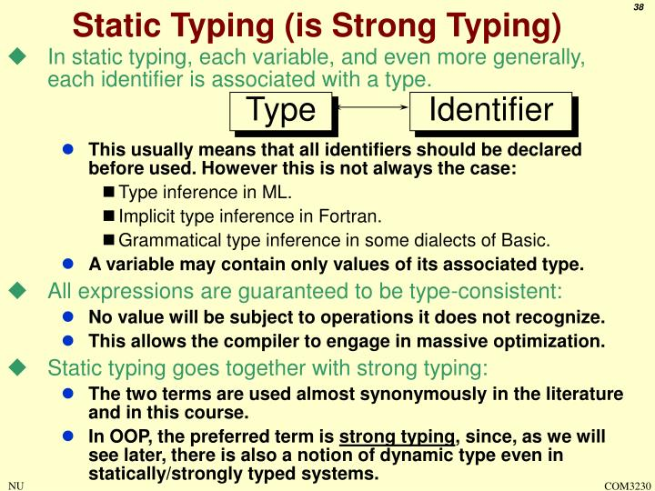 Static Typing (is Strong Typing)