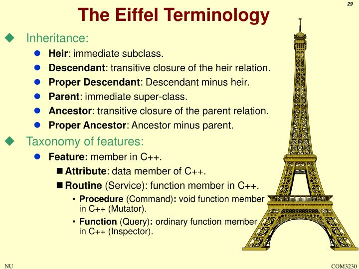 The Eiffel Terminology