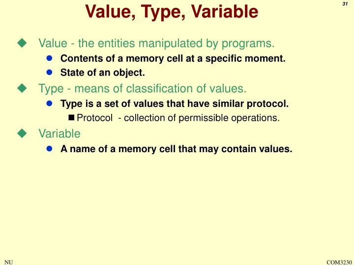 Value, Type, Variable