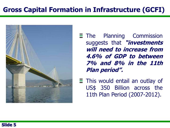 Gross Capital Formation in Infrastructure (GCFI)