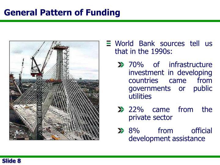 General Pattern of Funding