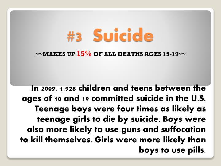 #3  Suicide