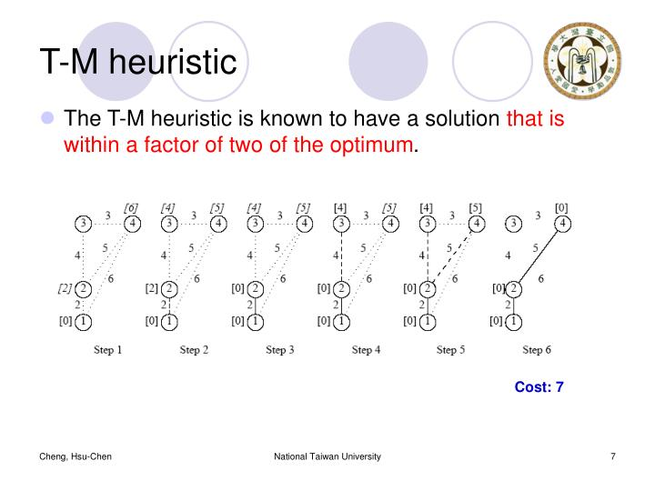 T-M heuristic