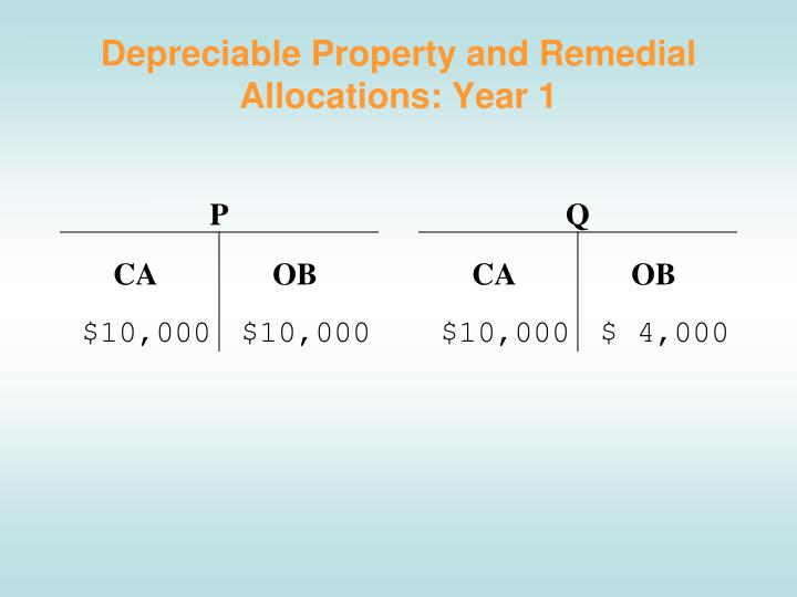 Depreciable Property and Remedial Allocations: Year 1
