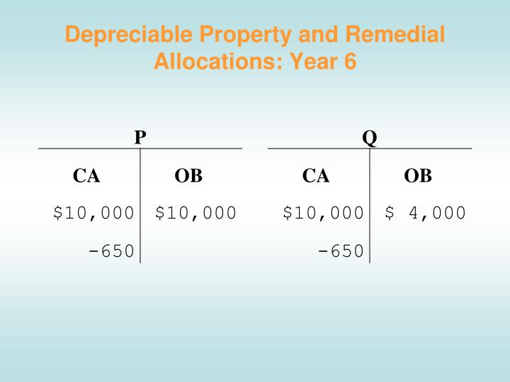 Depreciable Property and Remedial Allocations: Year 6