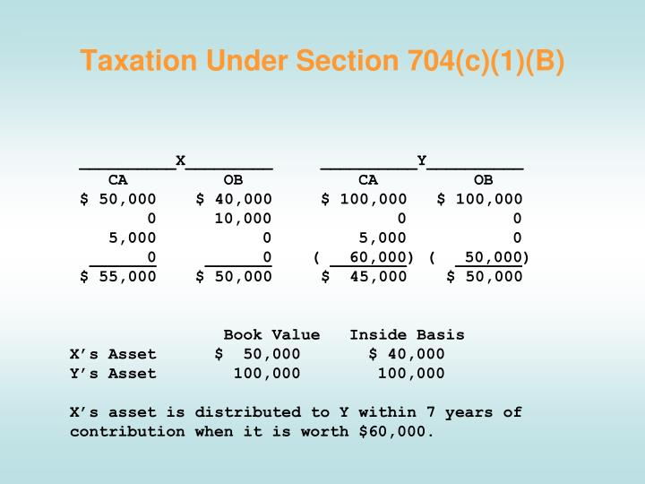 Taxation Under Section 704(c)(1)(B)