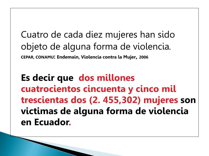 Cuatro de cada diez mujeres han sido objeto de alguna forma de violencia