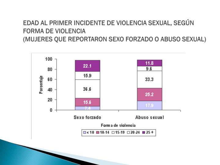EDAD AL PRIMER INCIDENTE DE VIOLENCIA SEXUAL, SEGÚN FORMA DE VIOLENCIA
