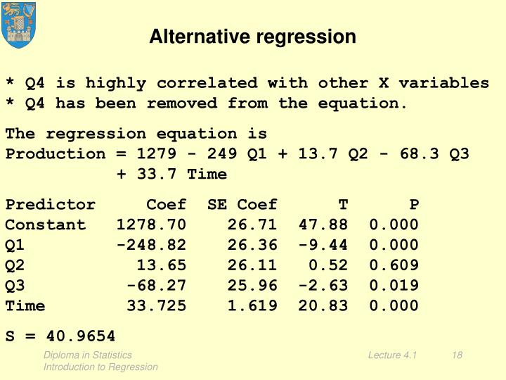 Alternative regression