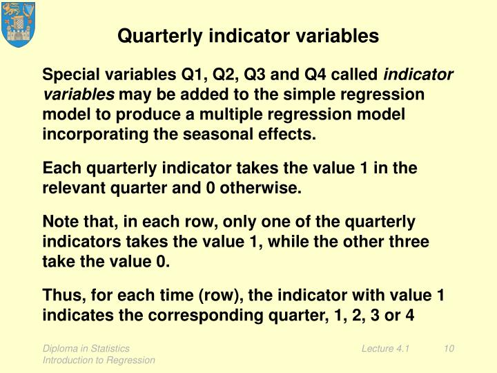 Quarterly indicator variables
