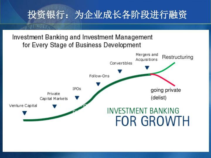 投资银行:为企业成长各阶段进行融资