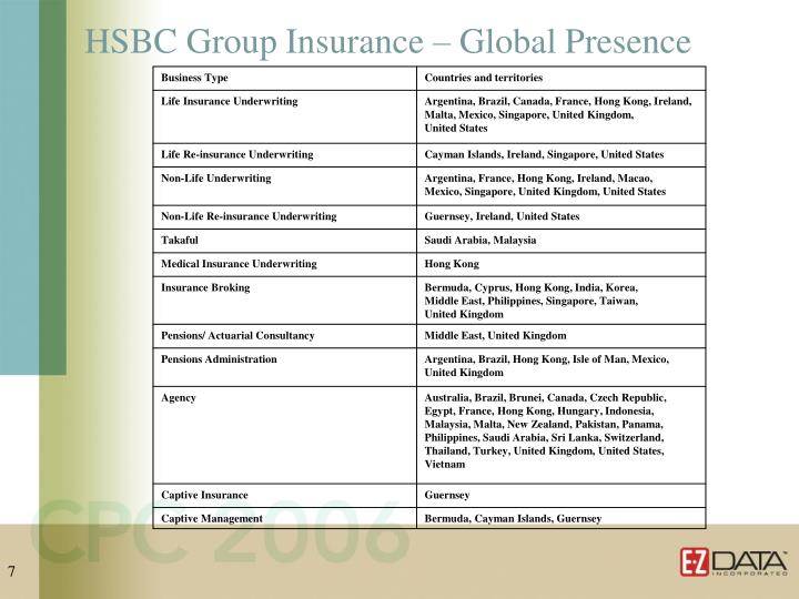 HSBC Group Insurance – Global Presence