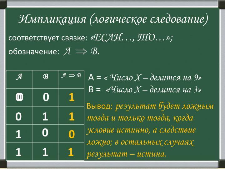 Импликация (логическое следование)