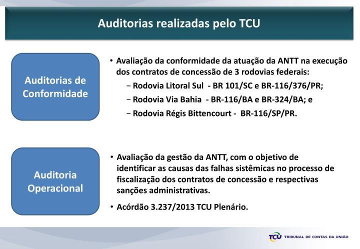 Auditorias realizadas pelo TCU