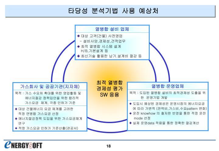 타당성 분석기법 사용 예상처