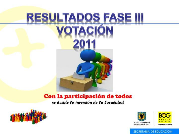 RESULTADOS FASE III VOTACIÓN