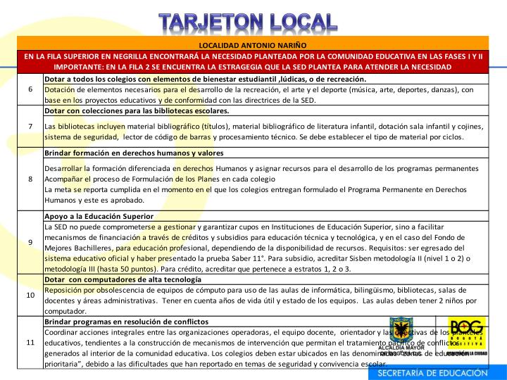 TARJETON LOCAL