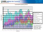 niehs p01 science