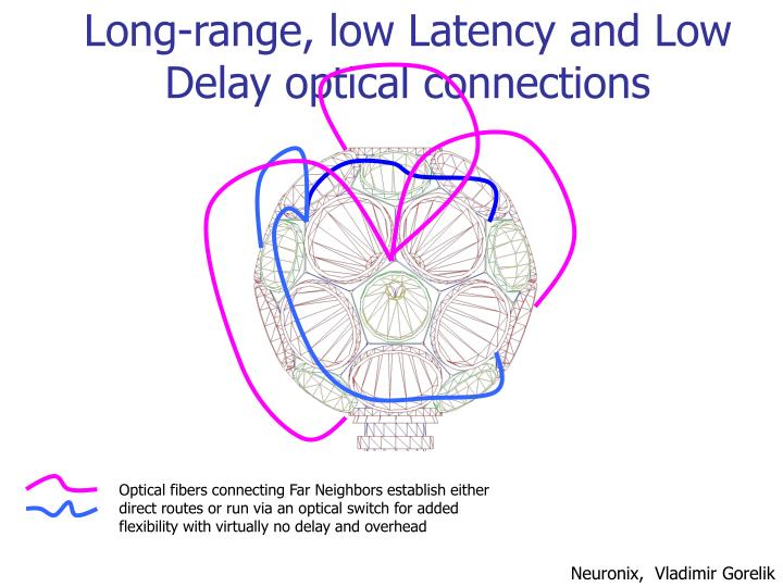 Optical fibers connecting Far Neighbors establish either direct routes or run via an optical switch for added flexibility with virtually no delay and overhead