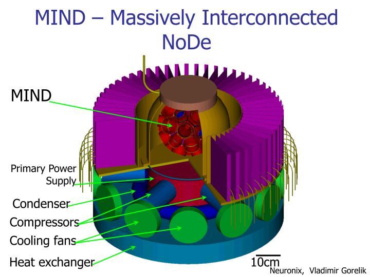 MIND – Massively Interconnected NoDe