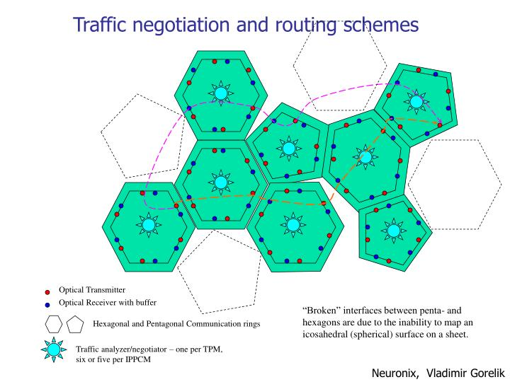 Traffic negotiation and routing schemes