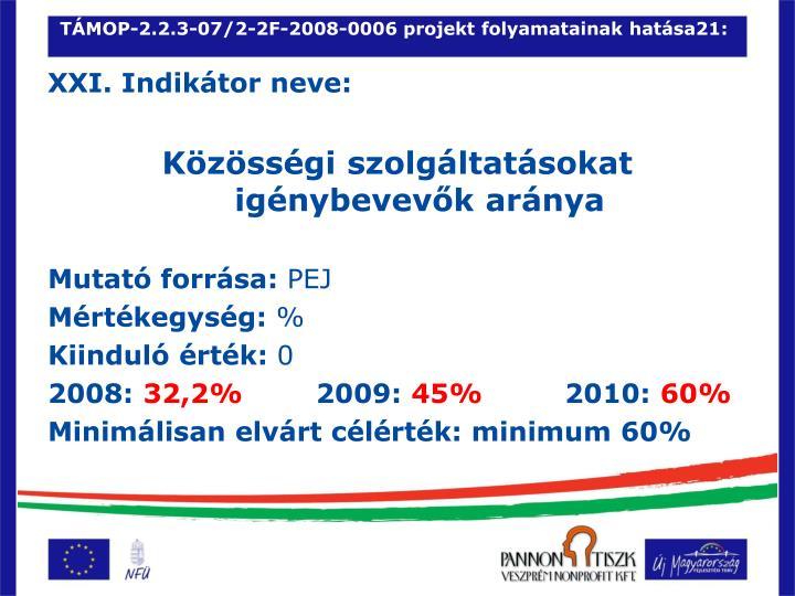 TÁMOP-2.2.3-07/2-2F-2008-0006 projekt folyamatainak hatása21: