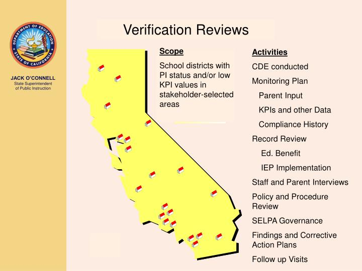 Verification Reviews