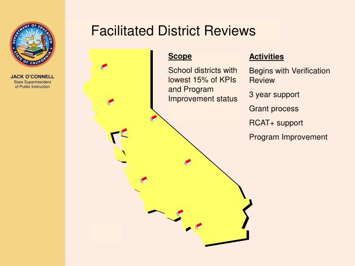 Facilitated District Reviews