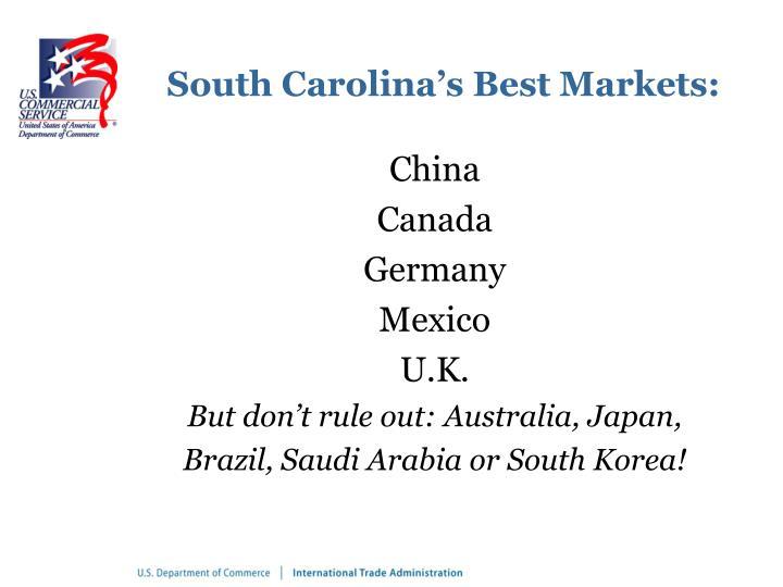 South Carolina's Best Markets: