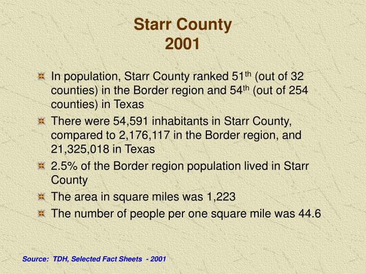 Starr County