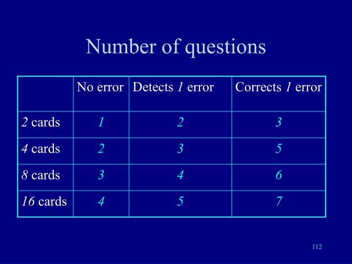 Number of questions
