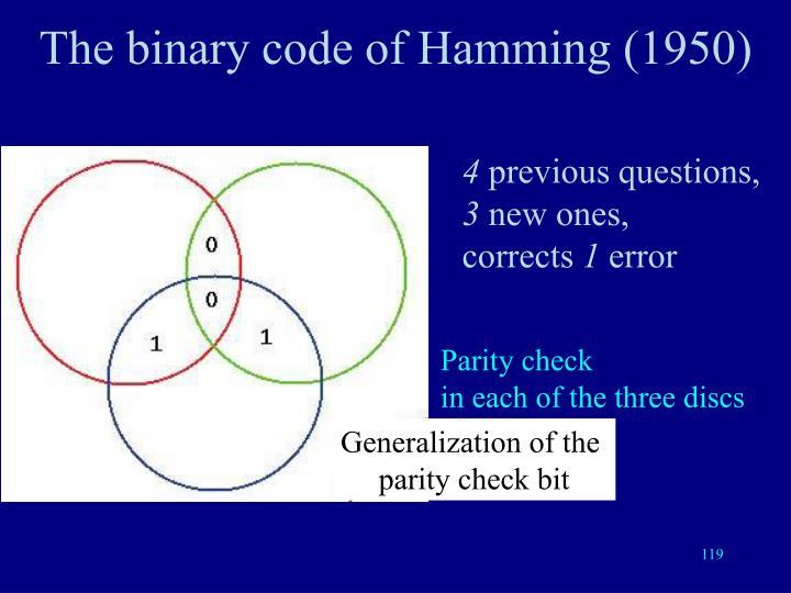 The binary code of Hamming (1950)