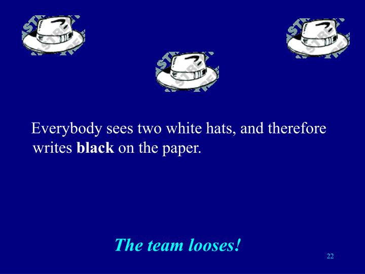 Everybody sees two white hats, and therefore writes