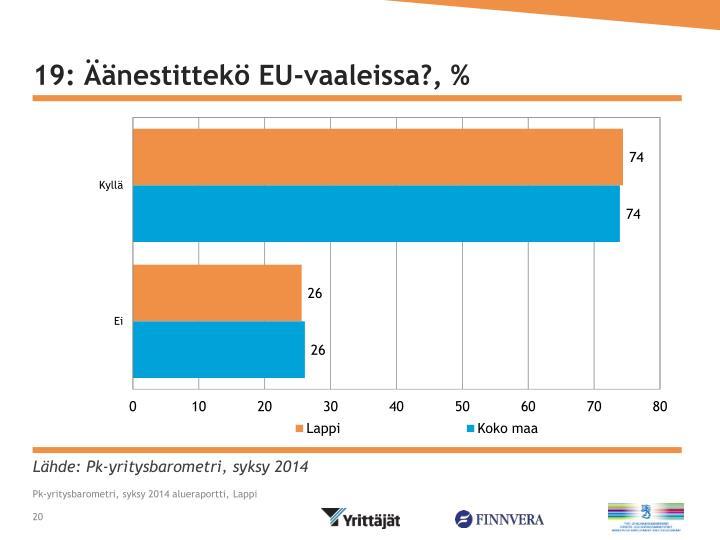 19: Äänestittekö EU-vaaleissa?, %