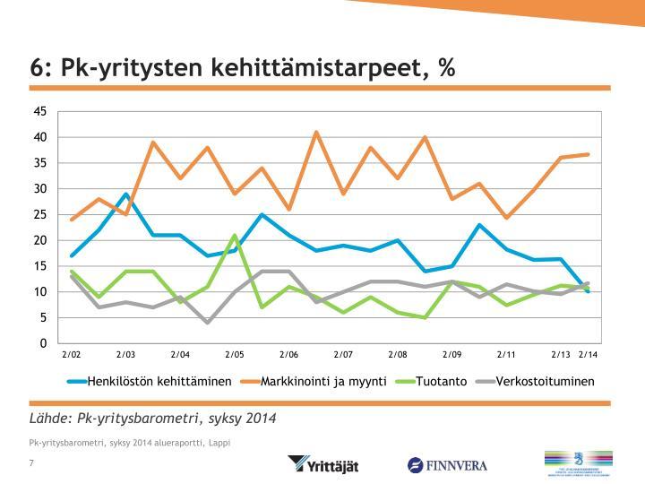 6: Pk-yritysten kehittämistarpeet, %