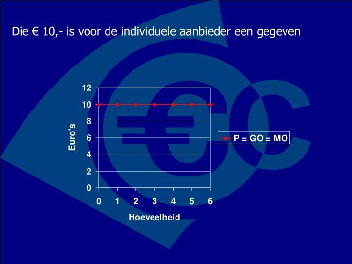 Die € 10,- is voor de individuele aanbieder een gegeven