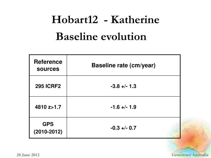Hobart12  - Katherine