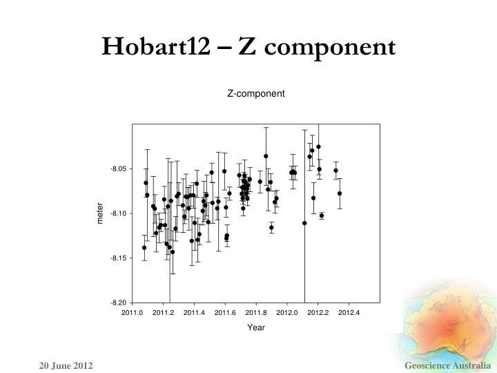 Hobart12 – Z component