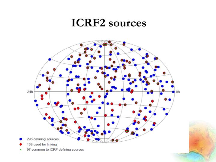 ICRF2 sources