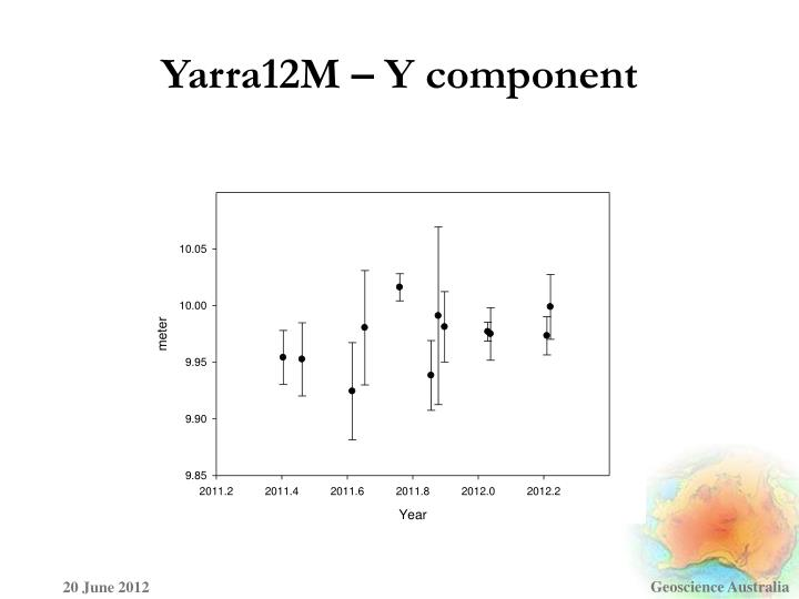 Yarra12M – Y component