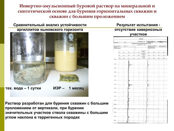 Инвертно-эмульсионный буровой раствор на минеральной и синтетической основе для бурения горизонтальных скважин и скважин с большим проложением