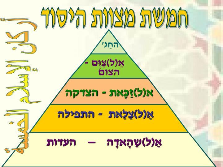 חמשת מצוות היסוד