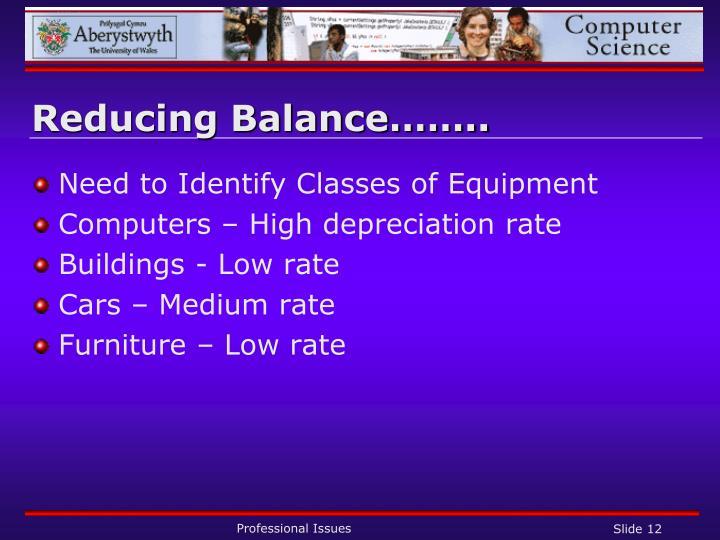 Reducing Balance……..