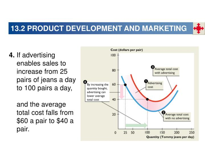 13.2 PRODUCT DEVELOPMENT AND MARKETING